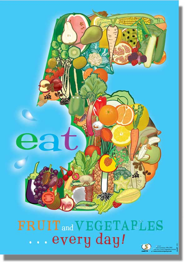 List Of Synonyms And Antonyms Of The Word Healthy Living Posters