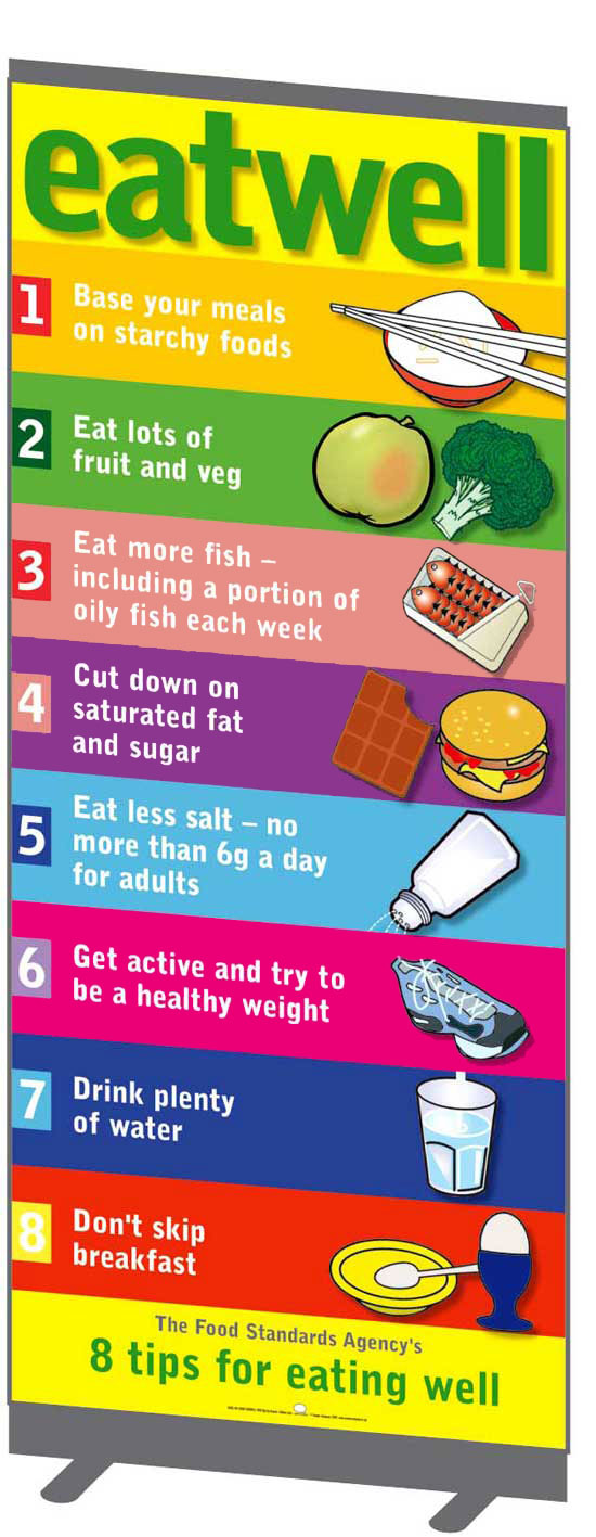 healthy eating guide for teens