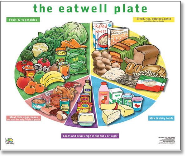 Comic Company Eatwell Plate